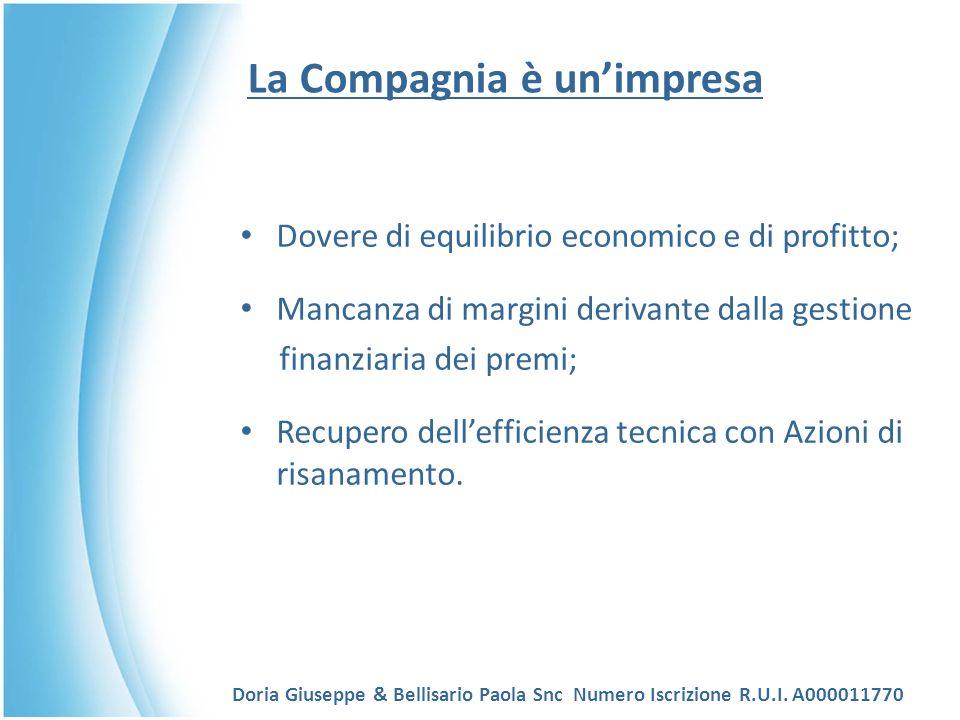 La Compagnia è unimpresa Doria Giuseppe & Bellisario Paola Snc Numero Iscrizione R.U.I.