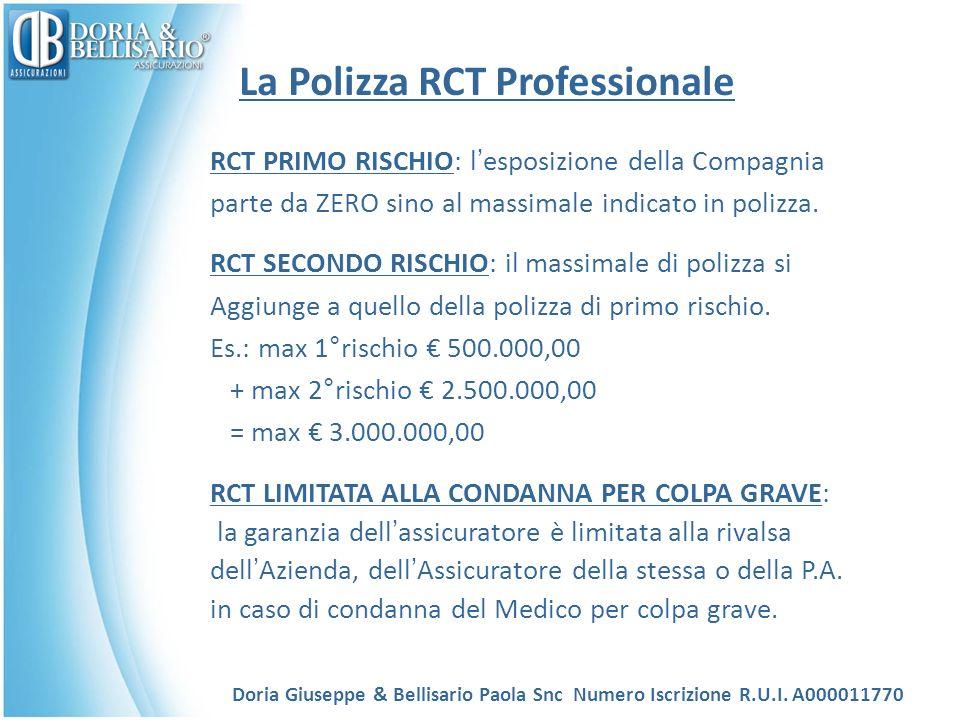 La Polizza RCT Professionale RCT PRIMO RISCHIO: l esposizione della Compagnia parte da ZERO sino al massimale indicato in polizza.
