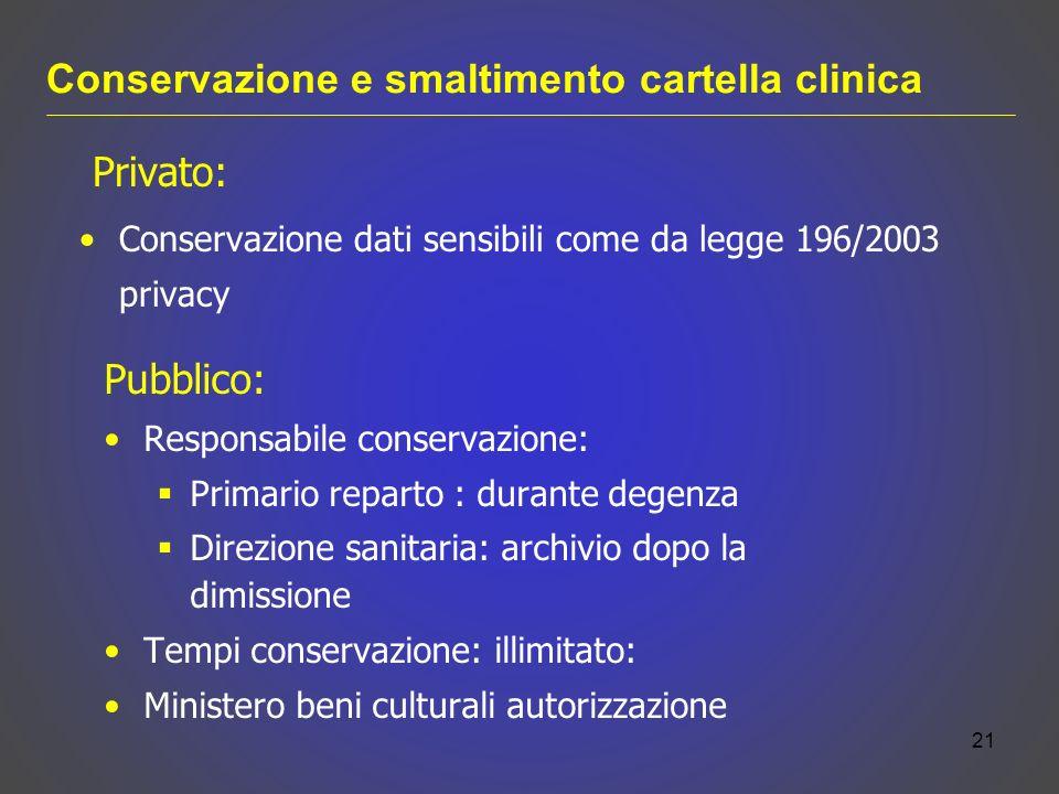 Privato: Conservazione dati sensibili come da legge 196/2003 privacy 21 Pubblico: Responsabile conservazione: Primario reparto : durante degenza Direz