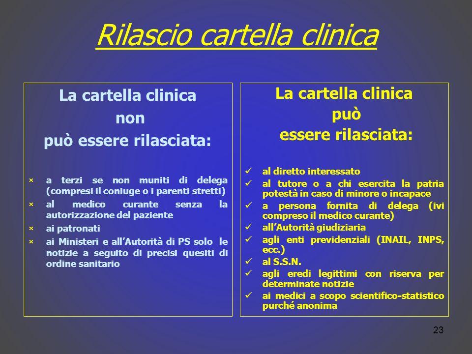Rilascio cartella clinica La cartella clinica non può essere rilasciata: × a terzi se non muniti di delega (compresi il coniuge o i parenti stretti) ×