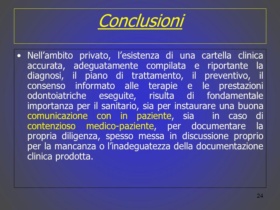 Conclusioni Nellambito privato, lesistenza di una cartella clinica accurata, adeguatamente compilata e riportante la diagnosi, il piano di trattamento