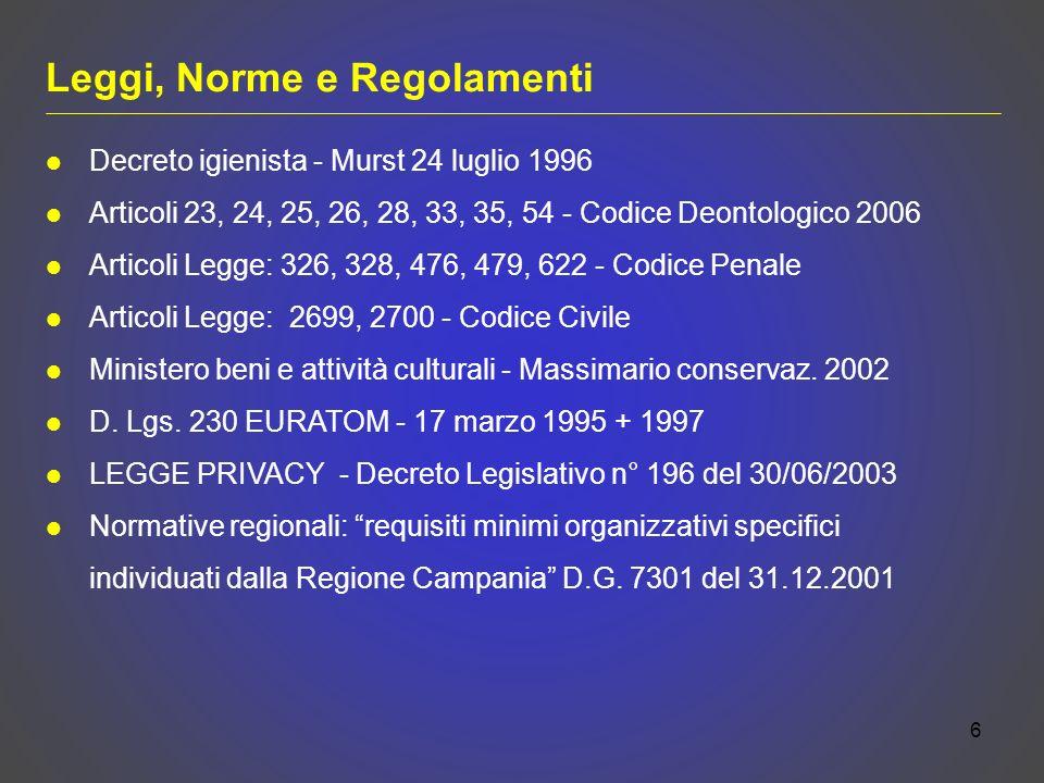 6 Leggi, Norme e Regolamenti Decreto igienista - Murst 24 luglio 1996 Articoli 23, 24, 25, 26, 28, 33, 35, 54 - Codice Deontologico 2006 Articoli Legg