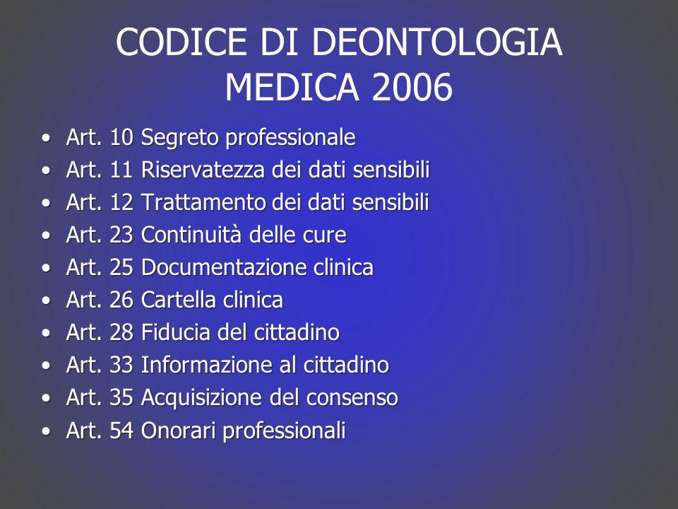 CODICE DI DEONTOLOGIA MEDICA 2006 Art. 10 Segreto professionaleArt. 10 Segreto professionale Art. 11 Riservatezza dei dati sensibiliArt. 11 Riservatez