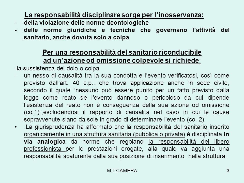 Competenza dellOrdine ad aprire il procedimento disciplinare per la violazione del C.D.