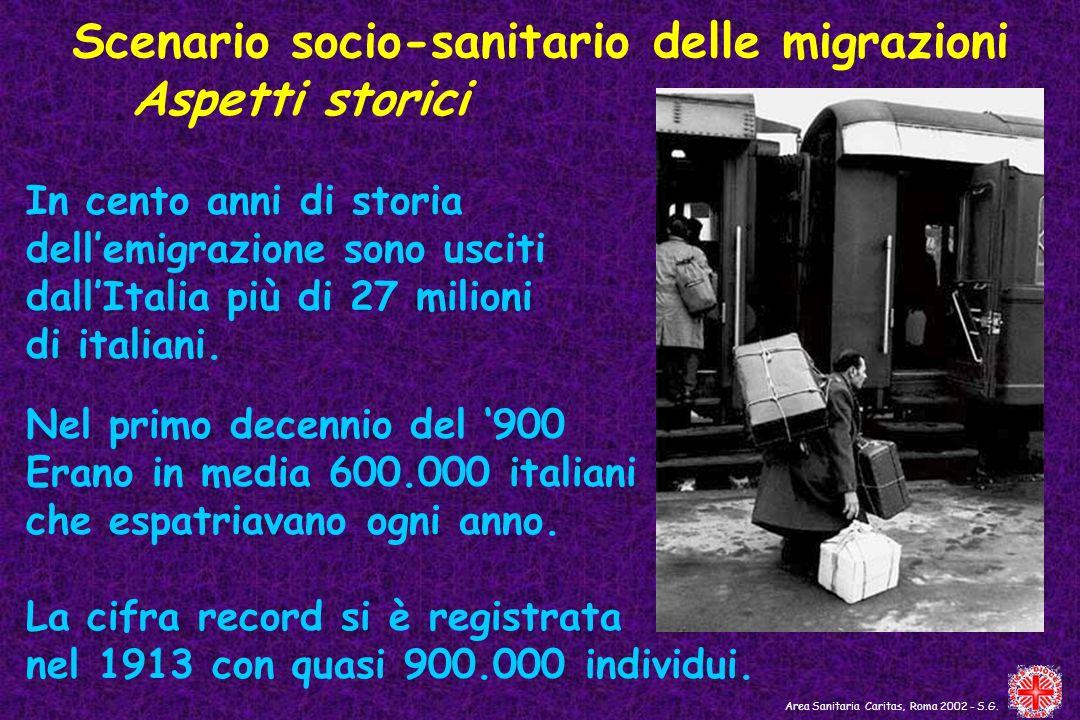 Scenario socio-sanitario delle migrazioni Area Sanitaria Caritas, Roma 2002 - S.G. Aspetti storici In cento anni di storia dellemigrazione sono usciti