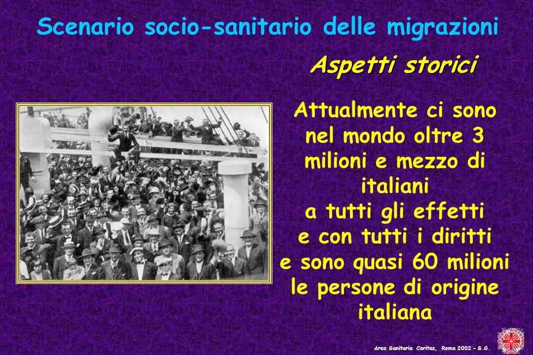 Scenario socio-sanitario delle migrazioni Area Sanitaria Caritas, Roma 2002 - S.G.. Aspetti storici Attualmente ci sono nel mondo oltre 3 milioni e me