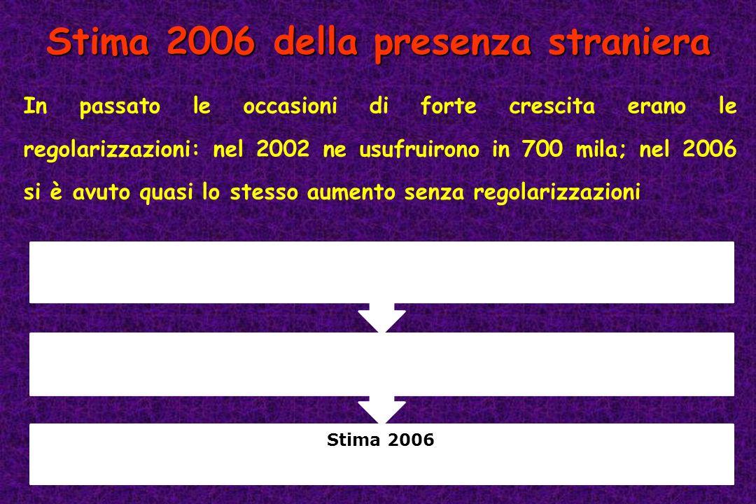Stima 2006 della presenza straniera In passato le occasioni di forte crescita erano le regolarizzazioni: nel 2002 ne usufruirono in 700 mila; nel 2006