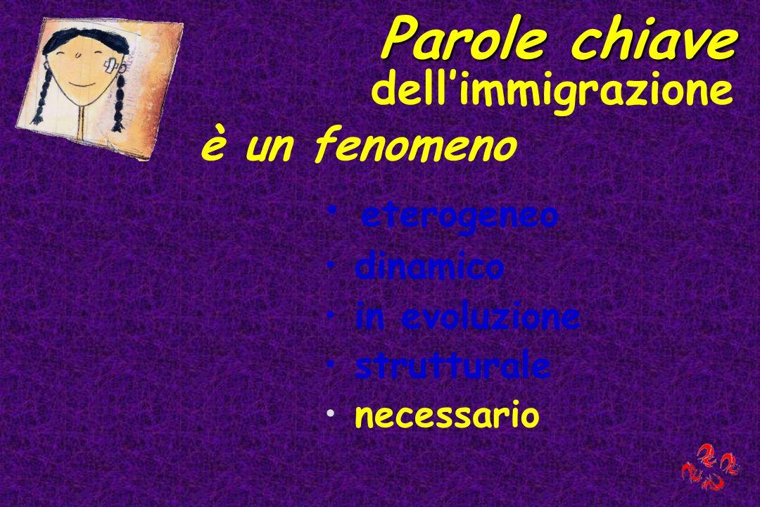 eterogeneo dinamico in evoluzione strutturale necessario Parole chiave dellimmigrazione è un fenomeno