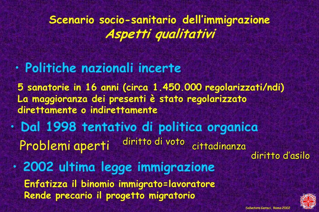 Politiche nazionali incerte Problemi aperti cittadinanza diritto di voto Salvatore Geraci, Roma 2002 Dal 1998 tentativo di politica organica diritto d
