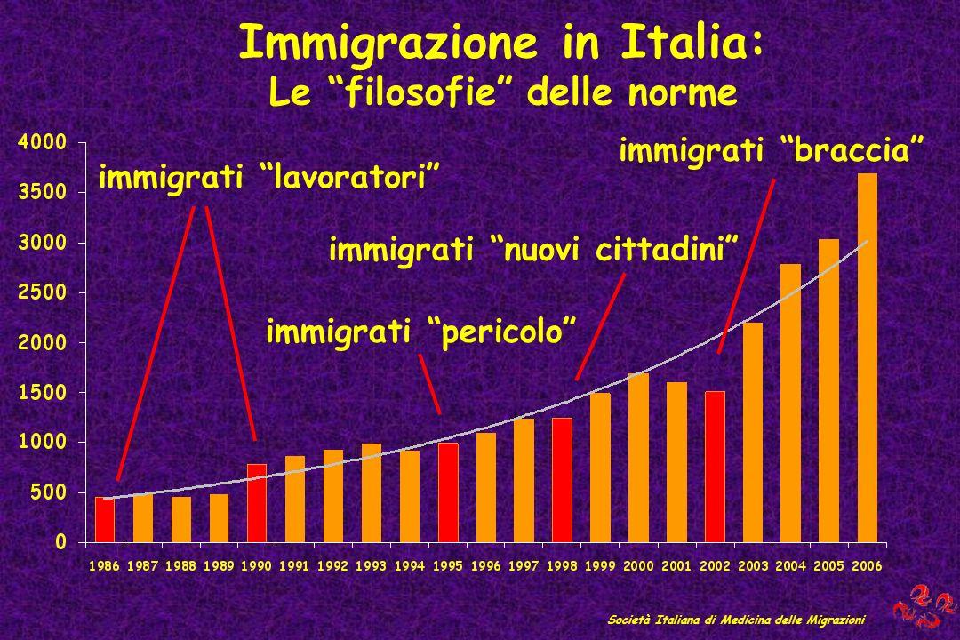 Immigrazione in Italia: Le filosofie delle norme immigrati lavoratori Società Italiana di Medicina delle Migrazioni immigrati pericolo immigrati nuovi