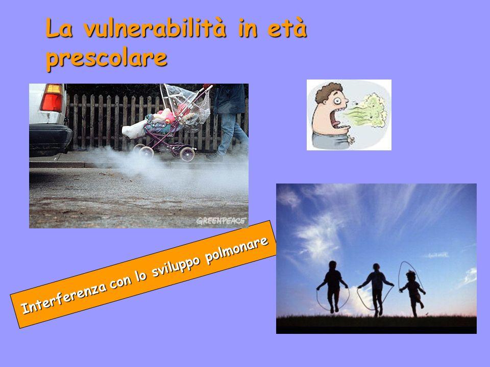 La vulnerabilità in età prescolare Interferenza con lo sviluppo polmonare