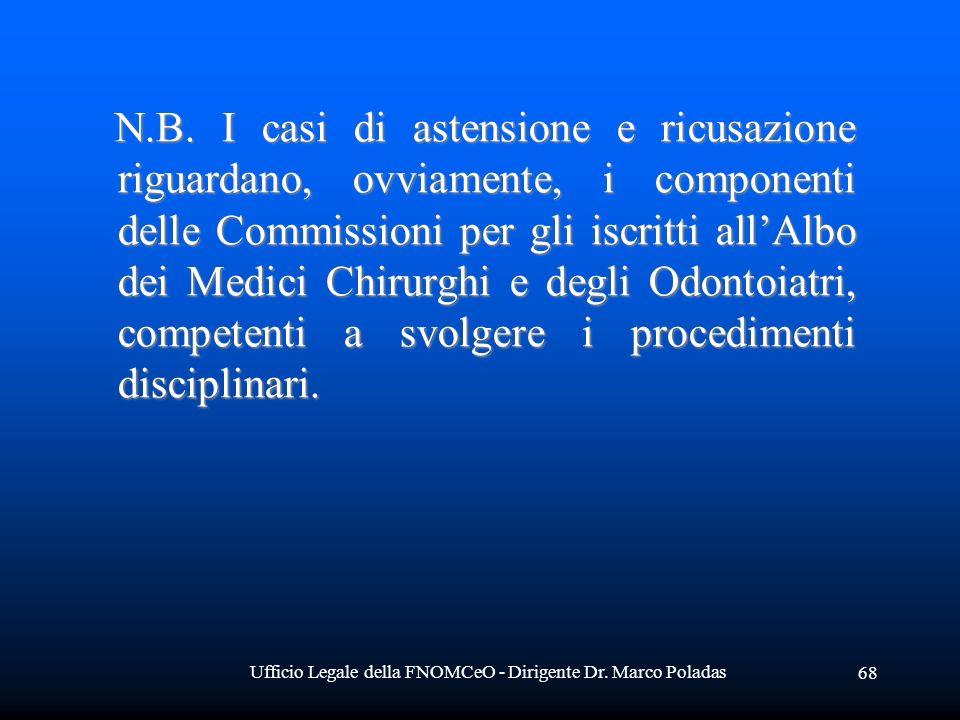 Ufficio Legale della FNOMCeO - Dirigente Dr. Marco Poladas 68 N.B. I casi di astensione e ricusazione riguardano, ovviamente, i componenti delle Commi
