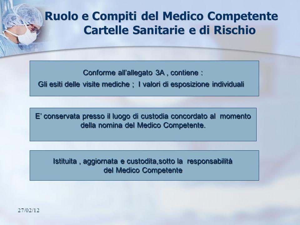 27/02/12 Ruolo e Compiti del Medico Competente Cartelle Sanitarie e di Rischio Conforme allallegato 3A, contiene : Gli esiti delle visite mediche ; I