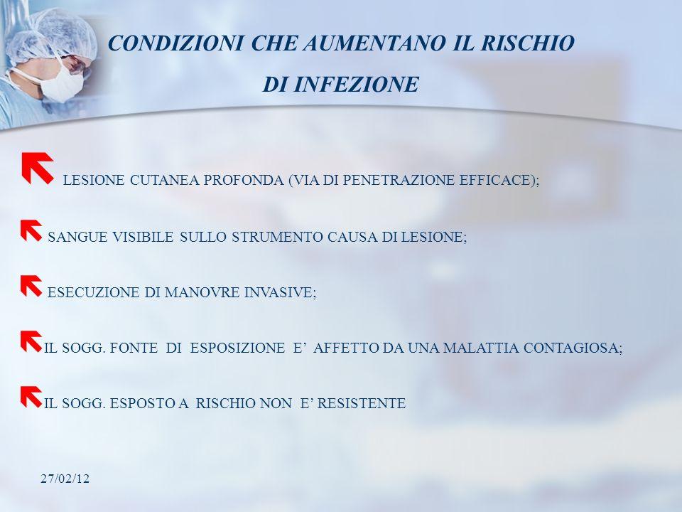 27/02/12 CONDIZIONI CHE AUMENTANO IL RISCHIO DI INFEZIONE LESIONE CUTANEA PROFONDA (VIA DI PENETRAZIONE EFFICACE); SANGUE VISIBILE SULLO STRUMENTO CAU