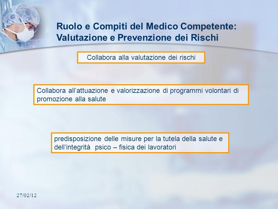 27/02/12 Ruolo e Compiti del Medico Competente: Valutazione e Prevenzione dei Rischi Collabora alla valutazione dei rischi Collabora allattuazione e v