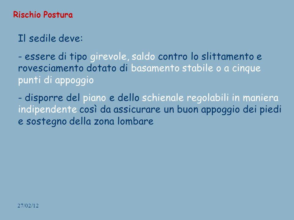 27/02/12 Rischio Postura Il sedile deve: - essere di tipo girevole, saldo contro lo slittamento e rovesciamento dotato di basamento stabile o a cinque