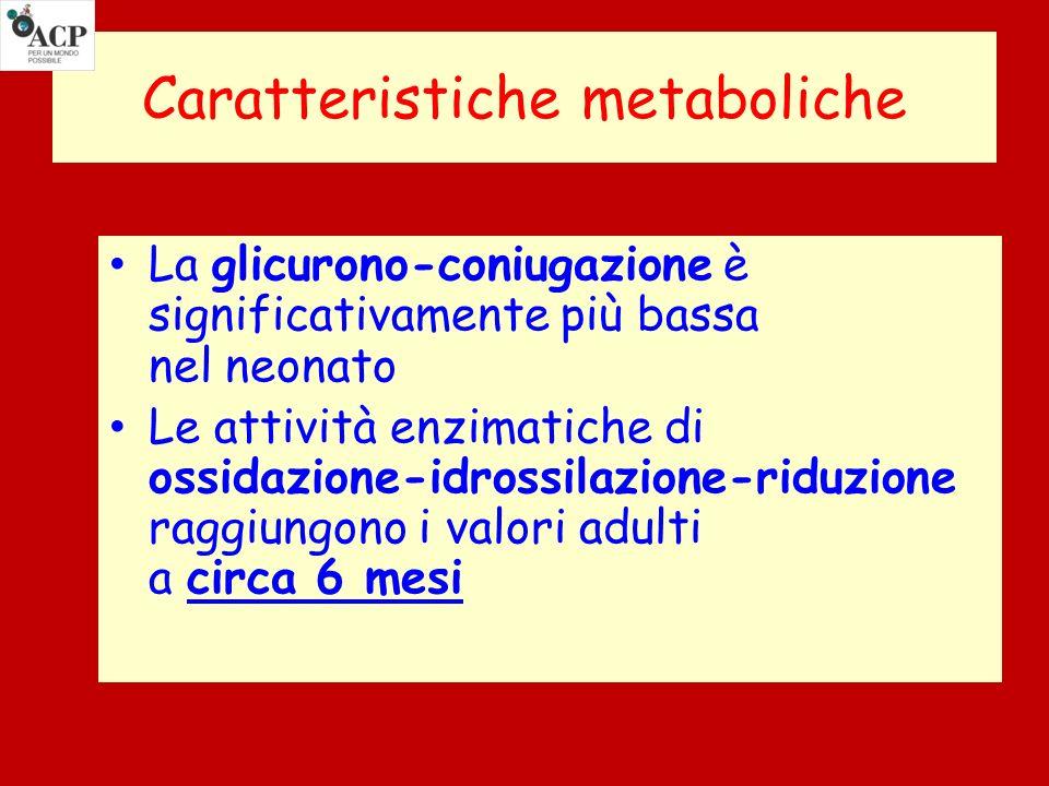 Caratteristiche metaboliche La glicurono-coniugazione è significativamente più bassa nel neonato Le attività enzimatiche di ossidazione-idrossilazione-riduzione raggiungono i valori adulti a circa 6 mesi