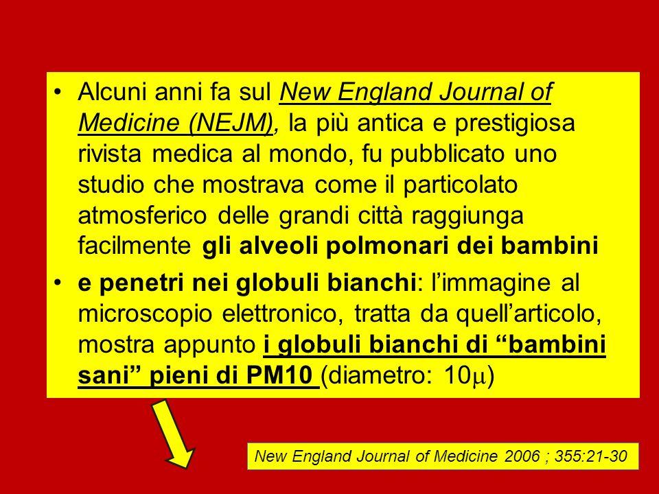 Alcuni anni fa sul New England Journal of Medicine (NEJM), la più antica e prestigiosa rivista medica al mondo, fu pubblicato uno studio che mostrava come il particolato atmosferico delle grandi città raggiunga facilmente gli alveoli polmonari dei bambini e penetri nei globuli bianchi: limmagine al microscopio elettronico, tratta da quellarticolo, mostra appunto i globuli bianchi di bambini sani pieni di PM10 (diametro: 10 ) New England Journal of Medicine 2006 ; 355:21-30