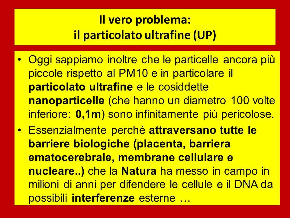 Il vero problema: il particolato ultrafine (UP) Oggi sappiamo inoltre che le particelle ancora più piccole rispetto al PM10 e in particolare il particolato ultrafine e le cosiddette nanoparticelle (che hanno un diametro 100 volte inferiore: 0,1m) sono infinitamente più pericolose.