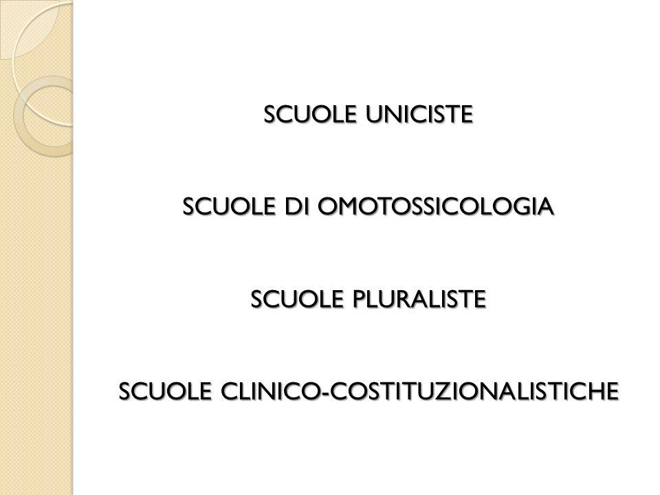 SCUOLE UNICISTE SCUOLE DI OMOTOSSICOLOGIA SCUOLE PLURALISTE SCUOLE CLINICO-COSTITUZIONALISTICHE