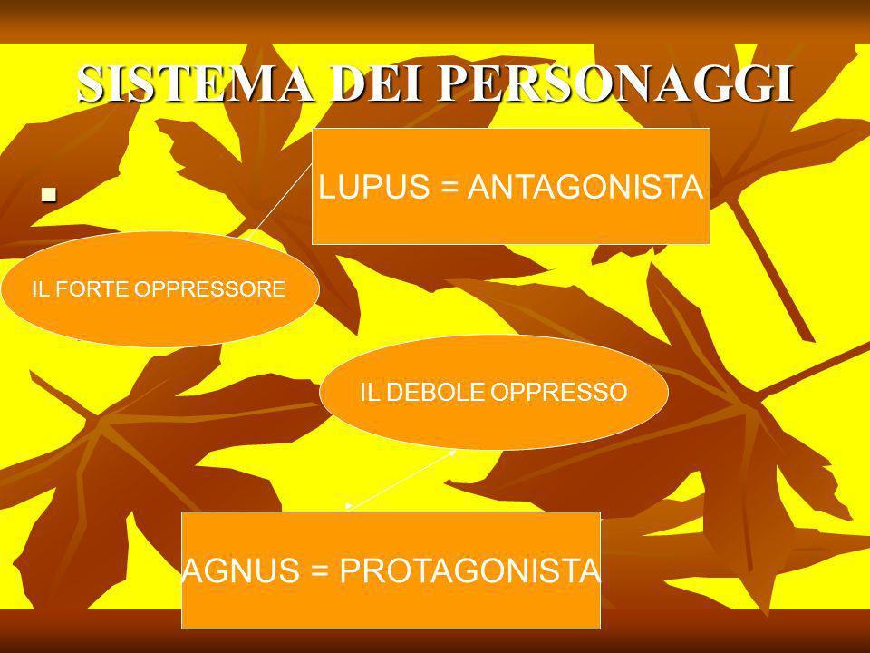 SISTEMA DEI PERSONAGGI LUPUS = ANTAGONISTA AGNUS = PROTAGONISTA IL DEBOLE OPPRESSO IL FORTE OPPRESSORE