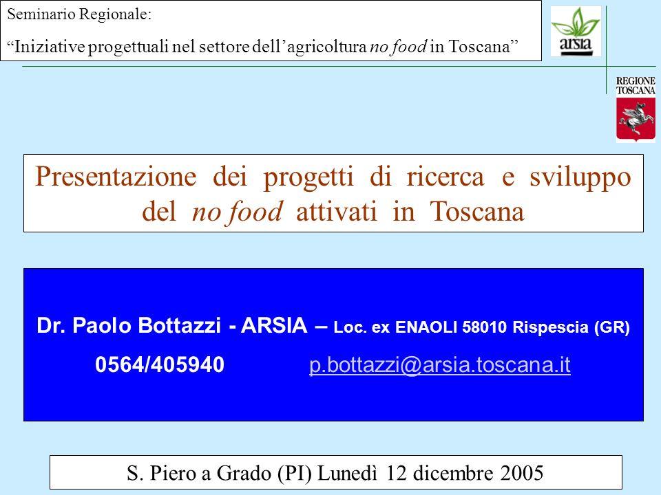 S. Piero a Grado (PI) Lunedì 12 dicembre 2005 Seminario Regionale: Iniziative progettuali nel settore dellagricoltura no food in Toscana Dr. Paolo Bot