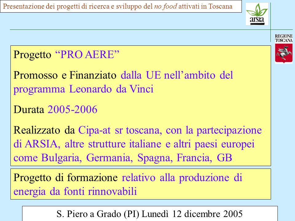 S. Piero a Grado (PI) Lunedì 12 dicembre 2005 Presentazione dei progetti di ricerca e sviluppo del no food attivati in Toscana Progetto PRO AERE Promo