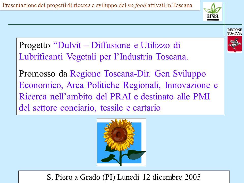 S. Piero a Grado (PI) Lunedì 12 dicembre 2005 Presentazione dei progetti di ricerca e sviluppo del no food attivati in Toscana Progetto Dulvit – Diffu
