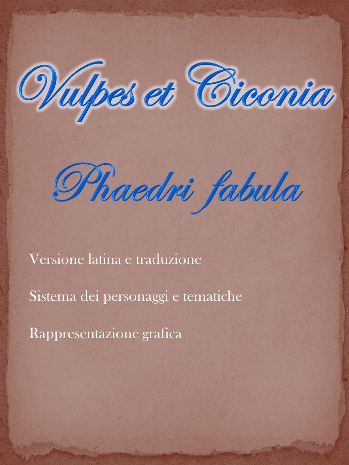 Versione latina e traduzione Sistema dei personaggi e tematiche Rappresentazione grafica