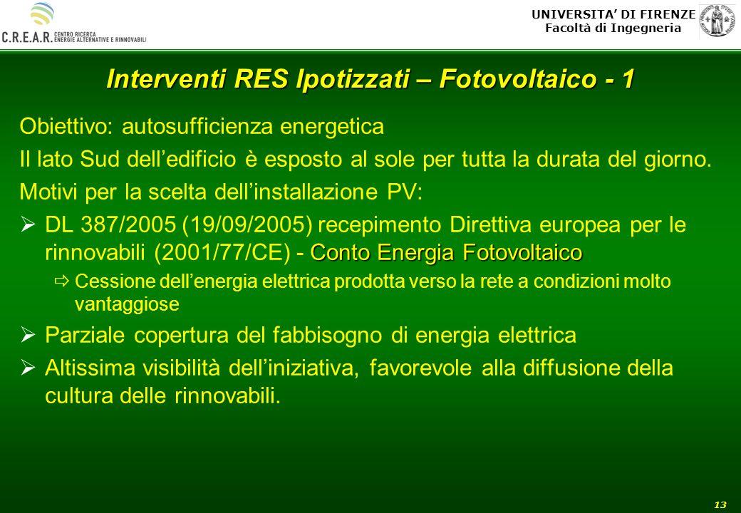 UNIVERSITA DI FIRENZE Facoltà di Ingegneria 13 Interventi RES Ipotizzati – Fotovoltaico - 1 Obiettivo: autosufficienza energetica Il lato Sud delledif