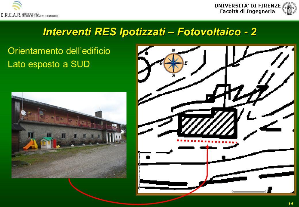 UNIVERSITA DI FIRENZE Facoltà di Ingegneria 14 Interventi RES Ipotizzati – Fotovoltaico - 2 Orientamento delledificio Lato esposto a SUD