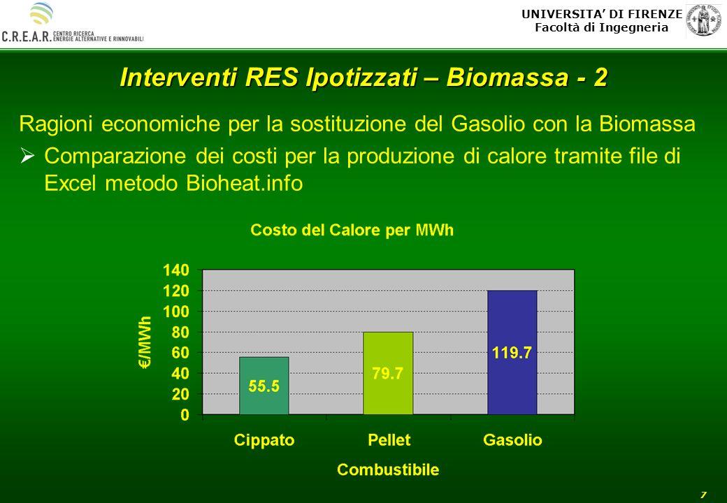 UNIVERSITA DI FIRENZE Facoltà di Ingegneria 7 Interventi RES Ipotizzati – Biomassa - 2 Ragioni economiche per la sostituzione del Gasolio con la Bioma