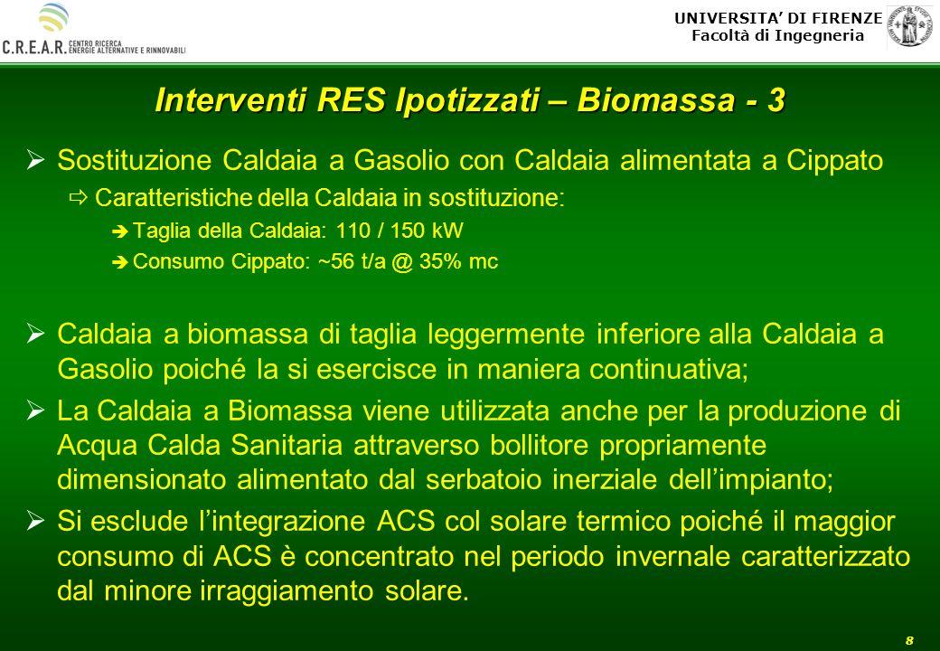 UNIVERSITA DI FIRENZE Facoltà di Ingegneria 8 Interventi RES Ipotizzati – Biomassa - 3 Sostituzione Caldaia a Gasolio con Caldaia alimentata a Cippato