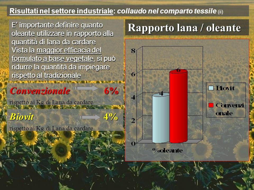 E importante definire quanto oleante utilizzare in rapporto alla quantità di lana da cardare Vista la maggior efficacia del formulato a base vegetale,