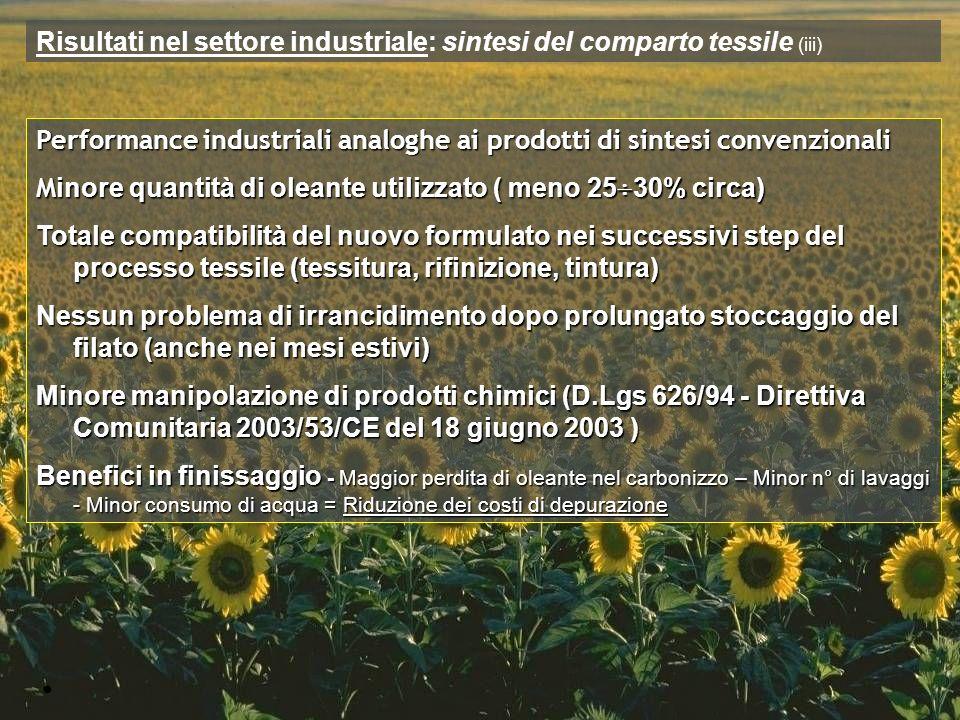 Performance industriali analoghe ai prodotti di sintesi convenzionali M inore quantità di oleante utilizzato ( meno 25 30% circa) Totale compatibilità