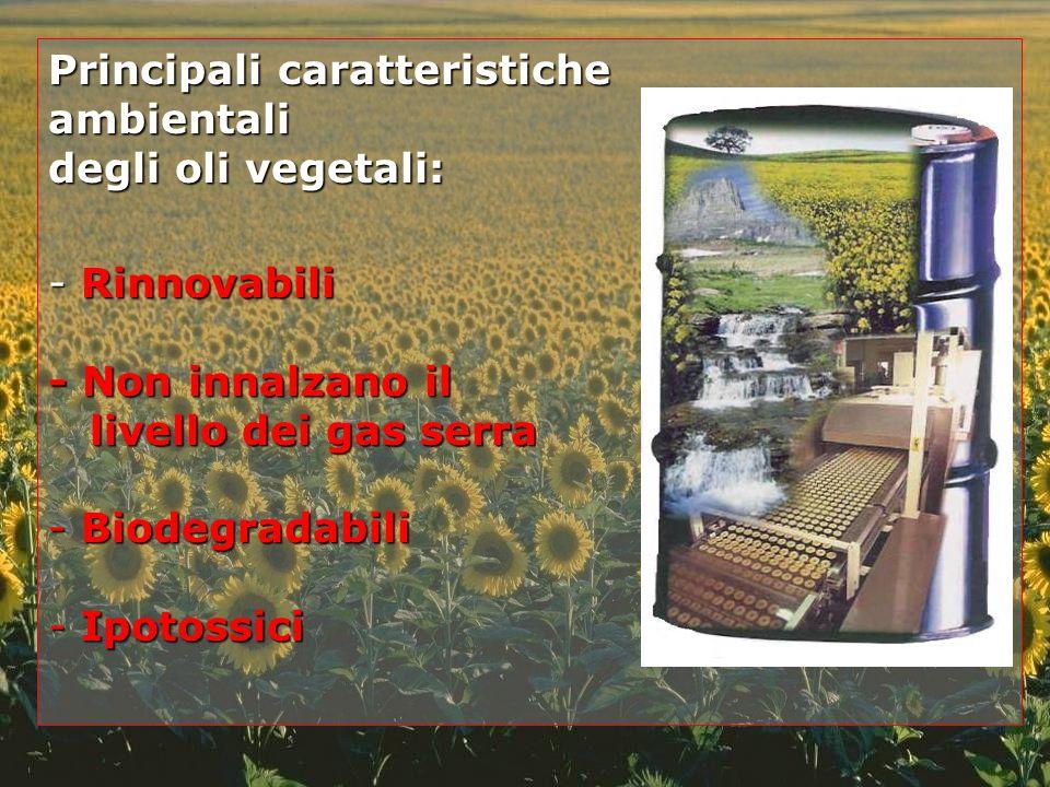 Principali caratteristiche ambientali degli oli vegetali: - Rinnovabili - Non innalzano il livello dei gas serra livello dei gas serra - Biodegradabil