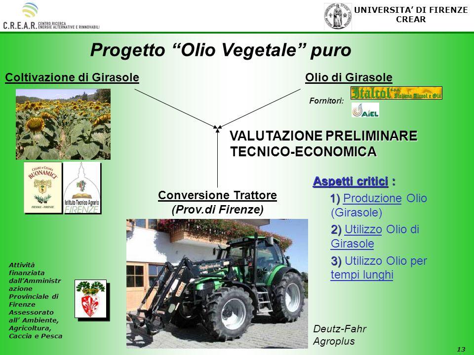 13 UNIVERSITA DI FIRENZE CREAR Coltivazione di GirasoleOlio di Girasole Conversione Trattore (Prov.di Firenze) VALUTAZIONE PRELIMINARE TECNICO-ECONOMICA Progetto Olio Vegetale puro Deutz-Fahr Agroplus Aspetti critici : 1) 1) Produzione Olio (Girasole) 2) 2) Utilizzo Olio di Girasole 3) 3) Utilizzo Olio per tempi lunghi Fornitori: Attività finanziata dallAmministr azione Provinciale di Firenze Assessorato all Ambiente, Agricoltura, Caccia e Pesca