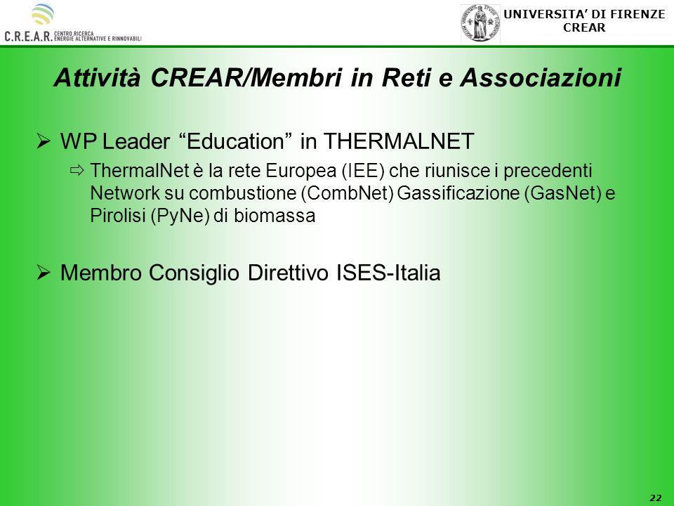22 UNIVERSITA DI FIRENZE CREAR Attività CREAR/Membri in Reti e Associazioni WP Leader Education in THERMALNET ThermalNet è la rete Europea (IEE) che riunisce i precedenti Network su combustione (CombNet) Gassificazione (GasNet) e Pirolisi (PyNe) di biomassa Membro Consiglio Direttivo ISES-Italia