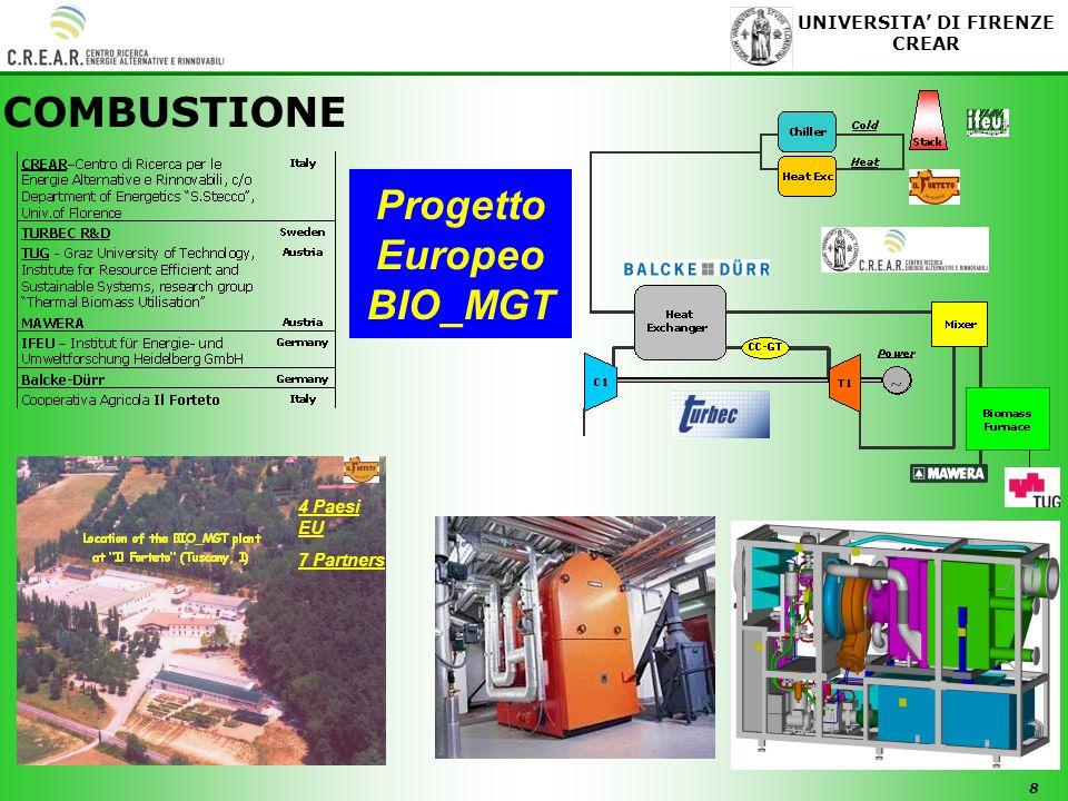 8 UNIVERSITA DI FIRENZE CREAR COMBUSTIONE Progetto Europeo BIO_MGT 4 Paesi EU 7 Partners