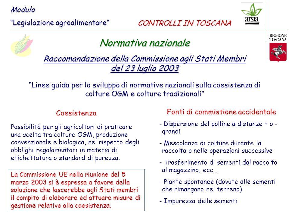 Raccomandazione della Commissione agli Stati Membri del 23 luglio 2003 Linee guida per lo sviluppo di normative nazionali sulla coesistenza di colture
