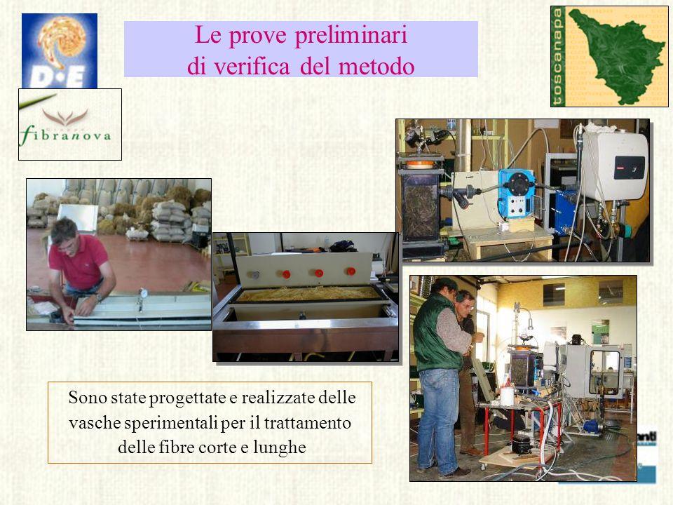 Le prove preliminari di verifica del metodo Sono state progettate e realizzate delle vasche sperimentali per il trattamento delle fibre corte e lunghe