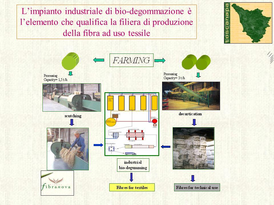 Limpianto industriale di bio-degommazione è lelemento che qualifica la filiera di produzione della fibra ad uso tessile