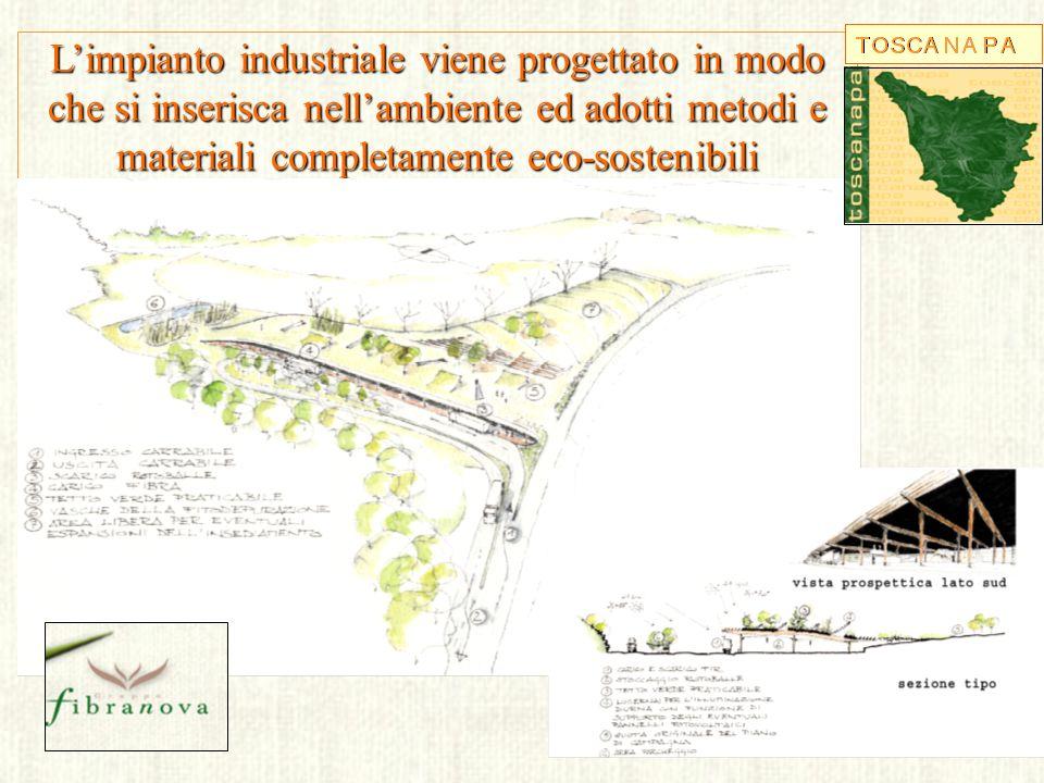 Limpianto industriale viene progettato in modo che si inserisca nellambiente ed adotti metodi e materiali completamente eco-sostenibili