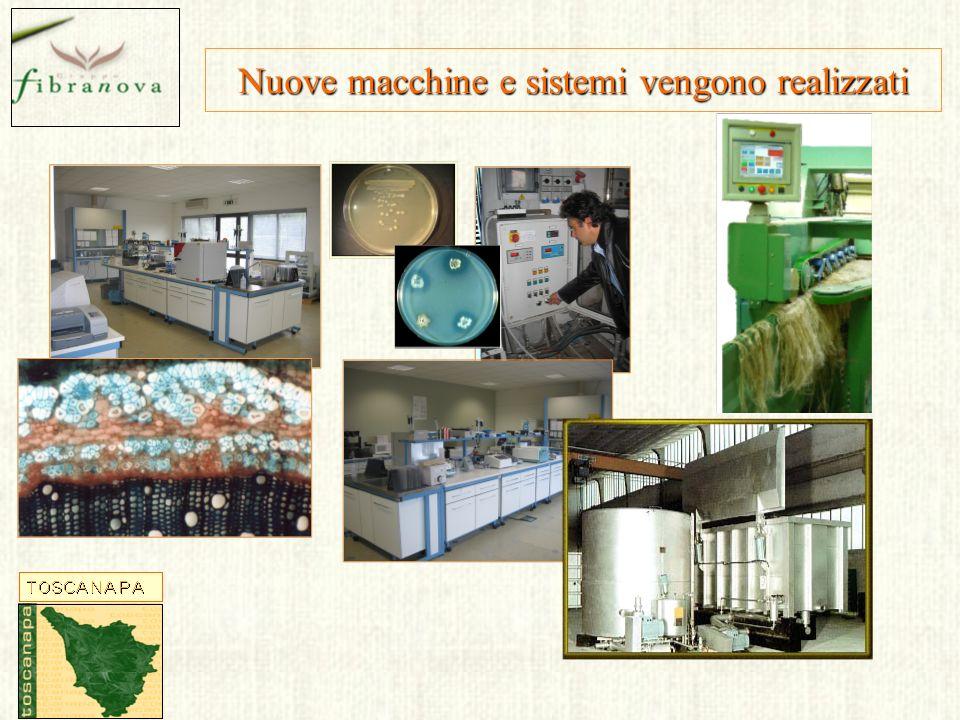 Nuove macchine e sistemi vengono realizzati