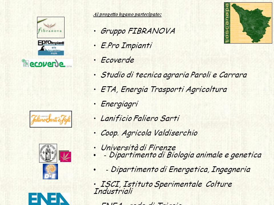 Al progetto hgano partecipato: Gruppo FIBRANOVA E.Pro Impianti Ecoverde Studio di tecnica agraria Paroli e Carrara ETA, Energia Trasporti Agricoltura