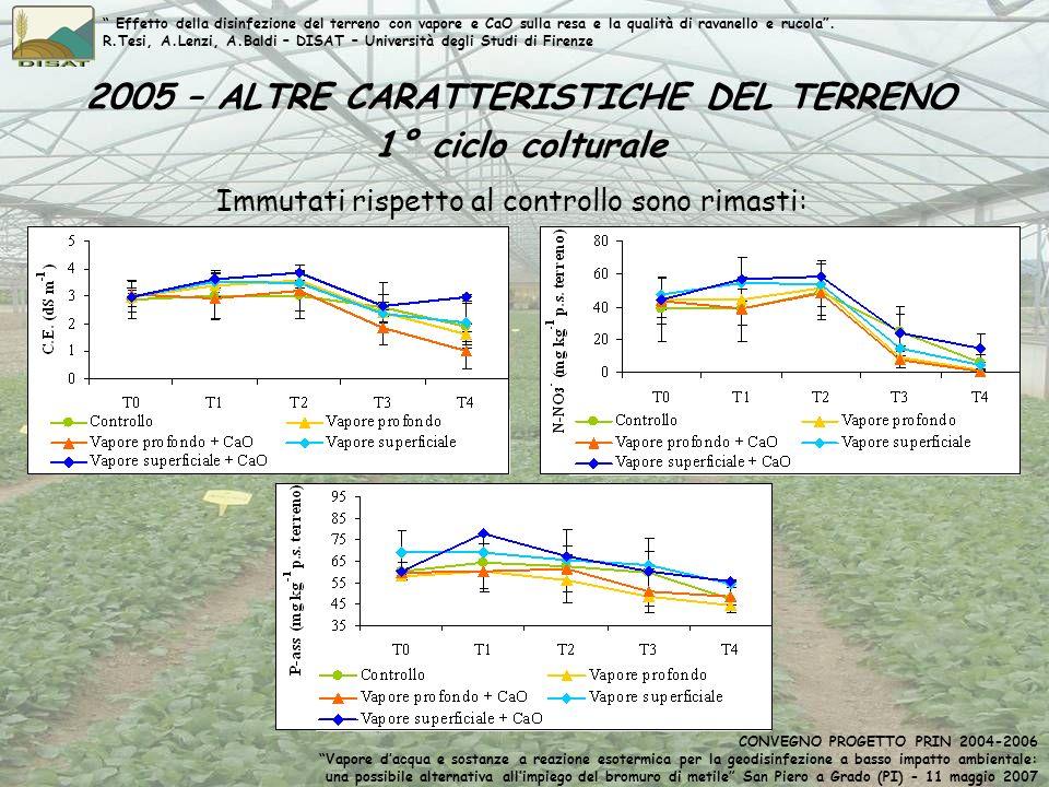 Immutati rispetto al controllo sono rimasti: 2005 – ALTRE CARATTERISTICHE DEL TERRENO 1° ciclo colturale Effetto della disinfezione del terreno con va