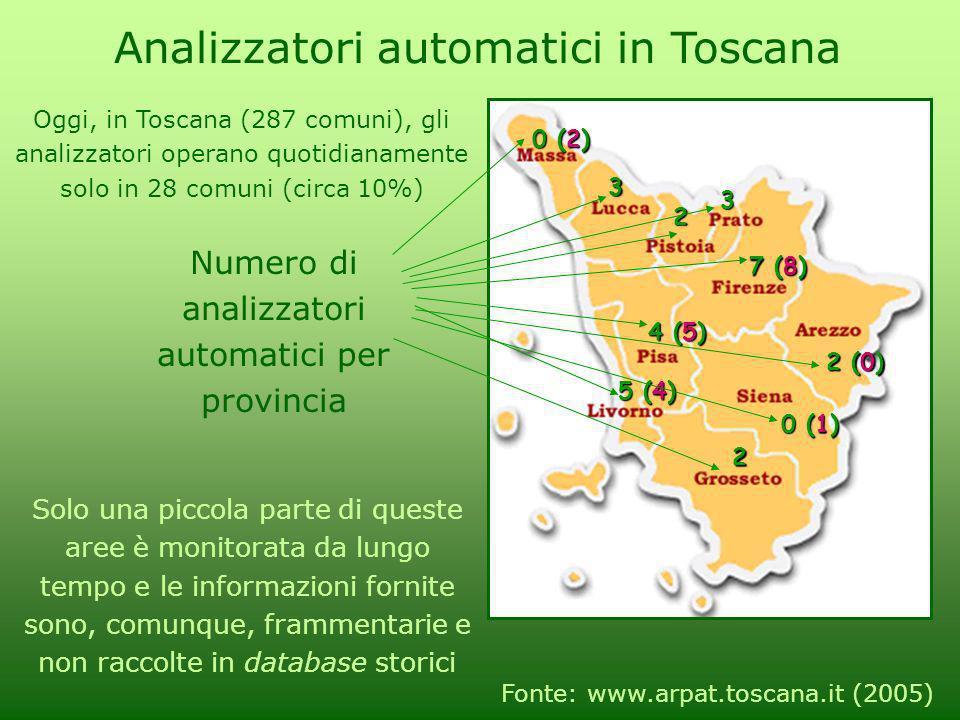 Oggi, in Toscana (287 comuni), gli analizzatori operano quotidianamente solo in 28 comuni (circa 10%) 2 (0) 7 (8) 5 (4) 3 2 3 4 (5) Fonte: www.arpat.t