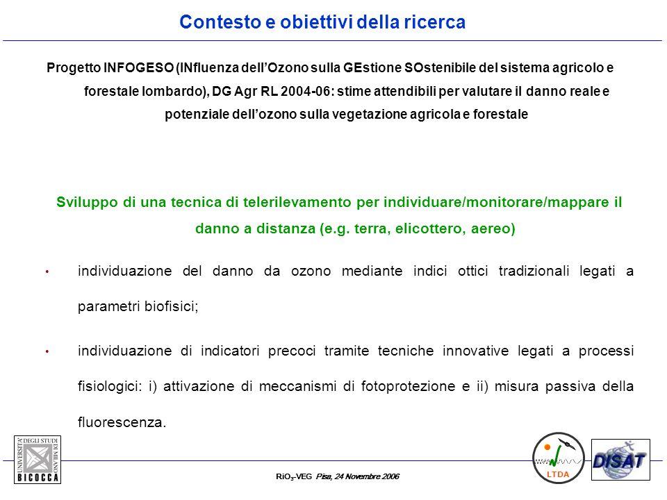 RiO 3 -VEG Pisa, 24 Novembre 2006 LTDA Misure di radianza riflessa e parametri biofisici; Telerilevamento dei processi; Risultati da esperimenti a livello fogliare e di canopy; Conclusioni.