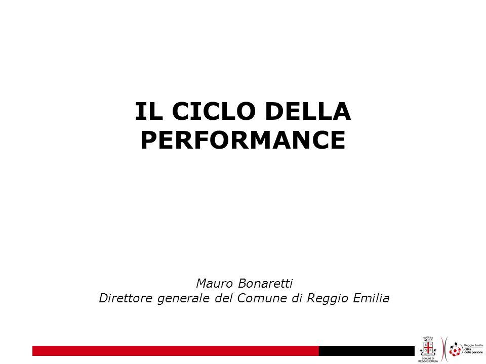 IL CICLO DELLA PERFORMANCE Mauro Bonaretti Direttore generale del Comune di Reggio Emilia