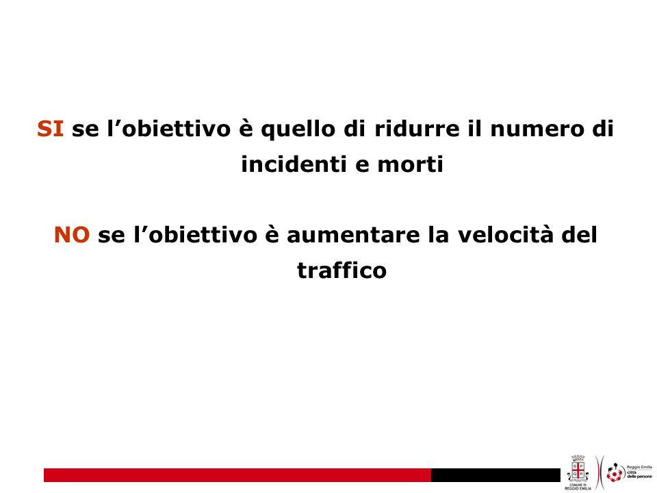 SI se lobiettivo è quello di ridurre il numero di incidenti e morti NO se lobiettivo è aumentare la velocità del traffico